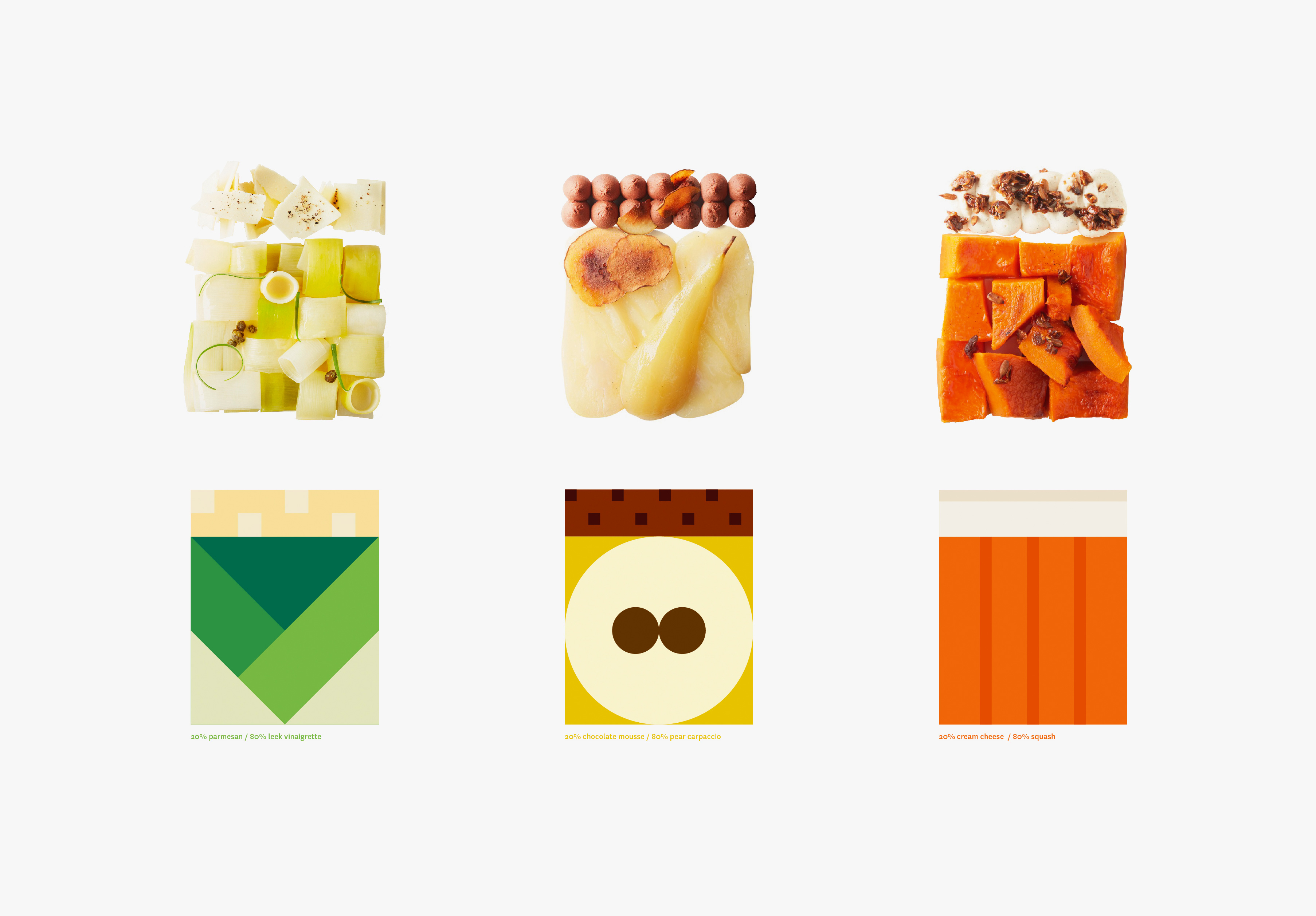 20/80 food identity