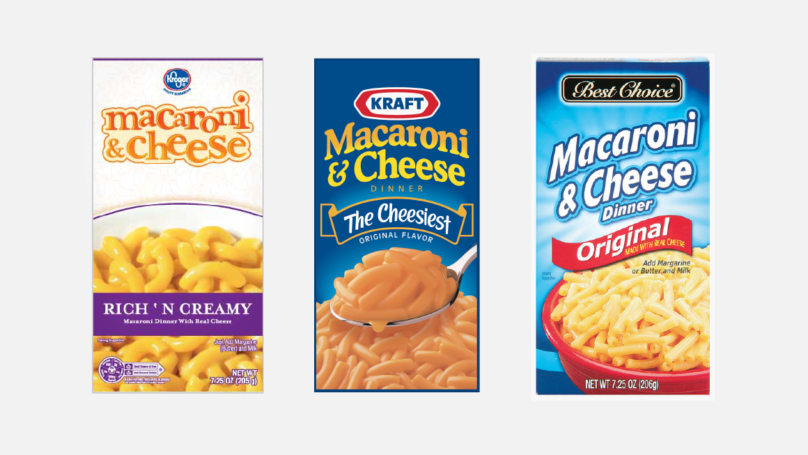 Private label brands had co-opted many of Kraft's visual equities, such as its blue and yellow packaging, resulting in a loss of market share.